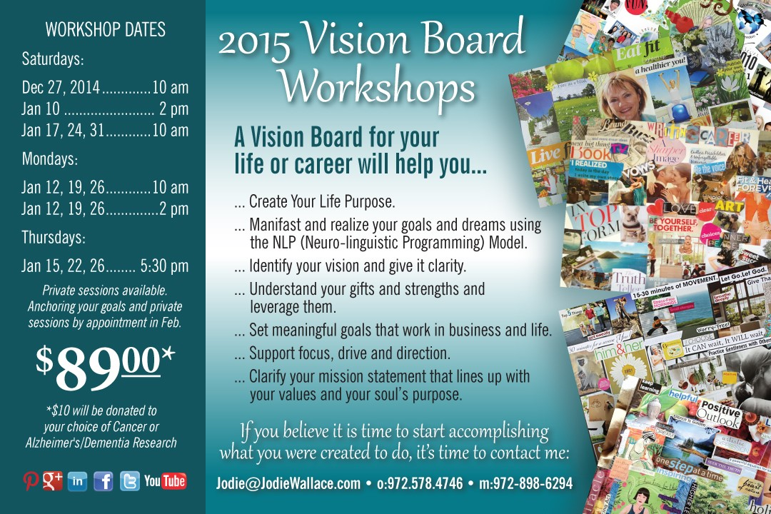 how to run a vision board workshop